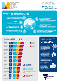 MMGPI summary infographic