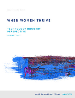 When Women Thrive Report