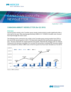 Download Annuity Newsletter
